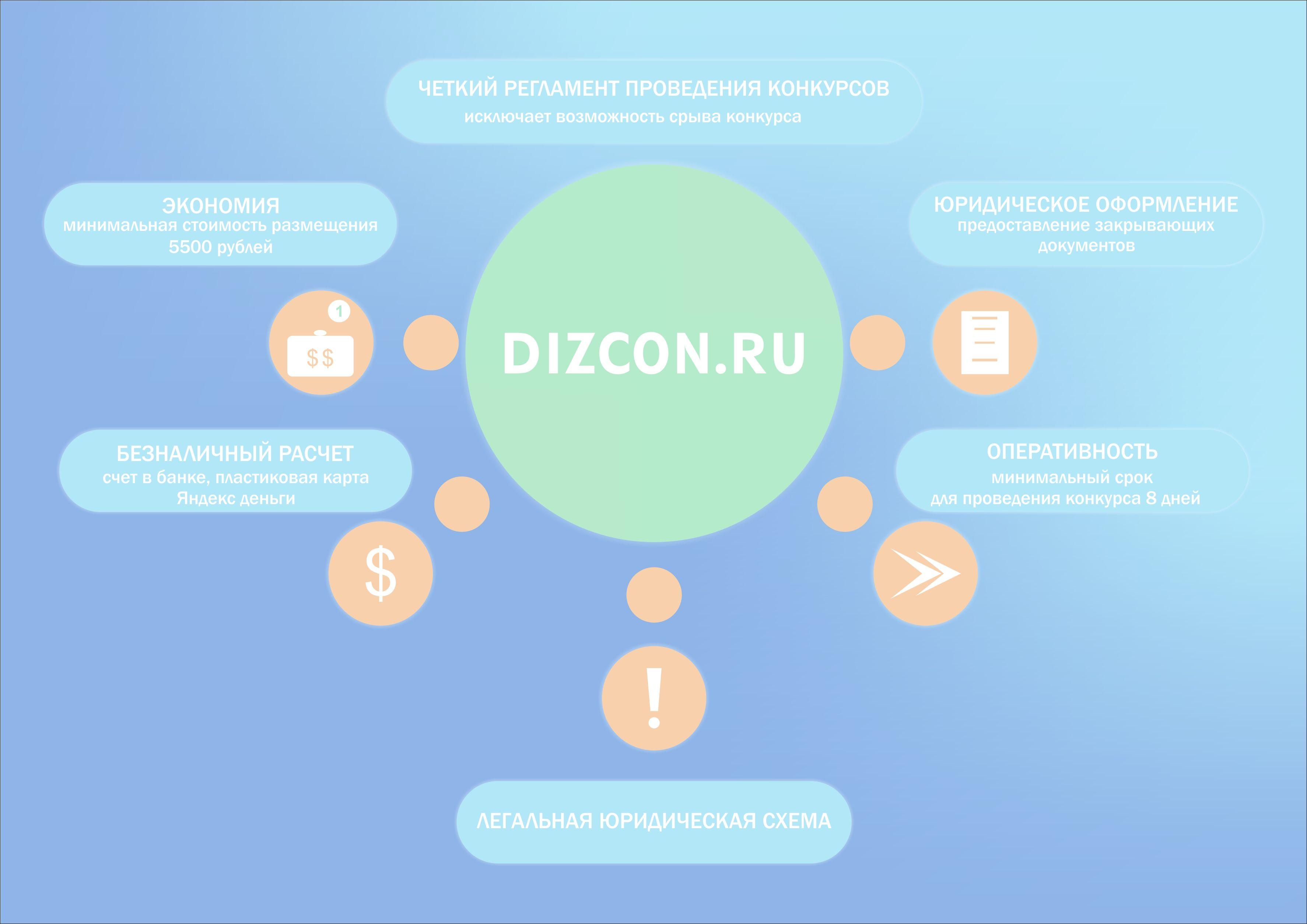 Инфографика по юридической сделке - дизайнер vir_bat