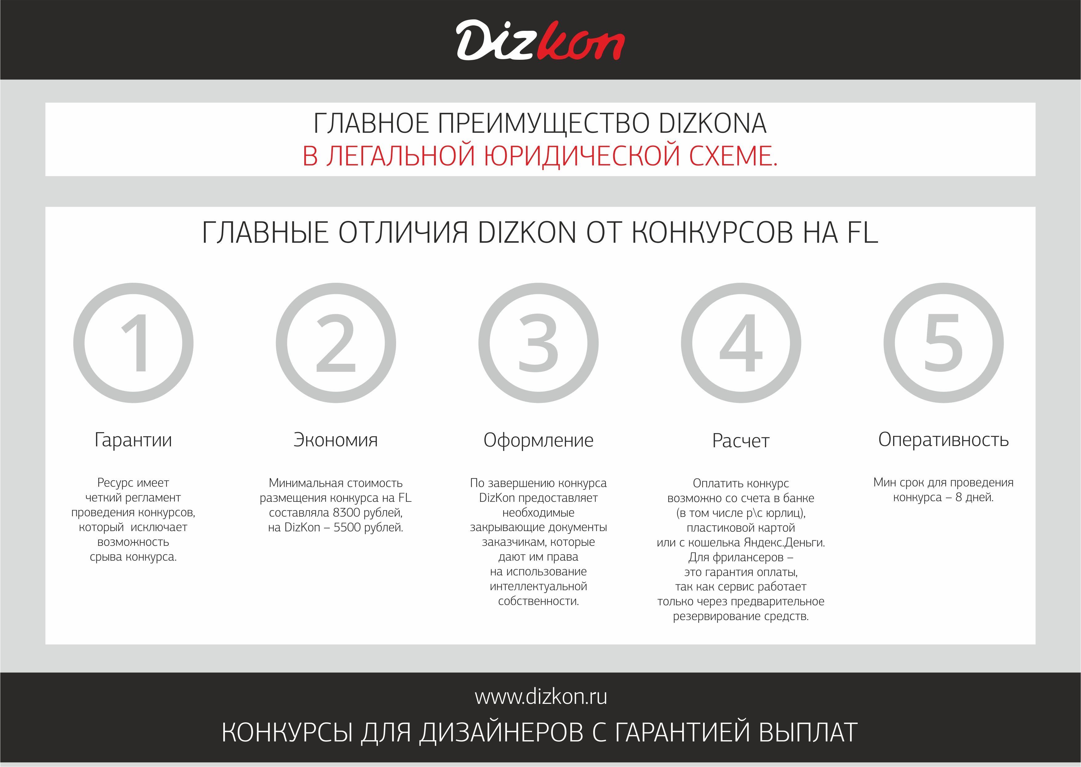 Инфографика по юридической сделке - дизайнер Saidmir