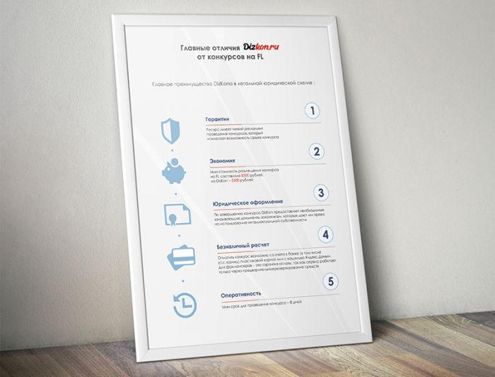 Инфографика по юридической сделке - дизайнер Zhe_ka