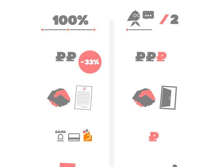 Инфографика по юридической сделке - дизайнер Koreyko