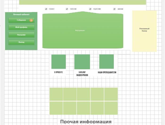 Главная страница образовательной сети tetradka.ru - дизайнер noob4ik