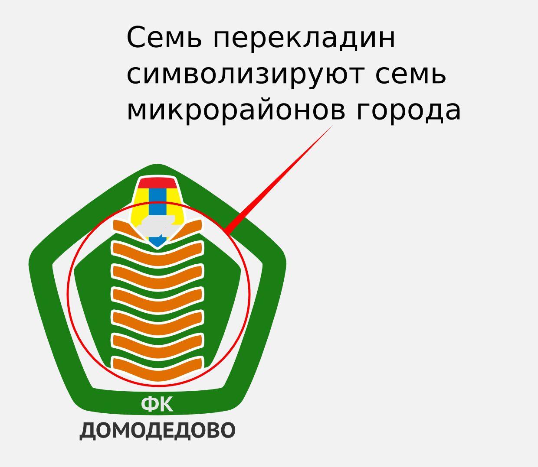 Логотип (Эмблема) для нового Футбольного клуба - дизайнер ldco