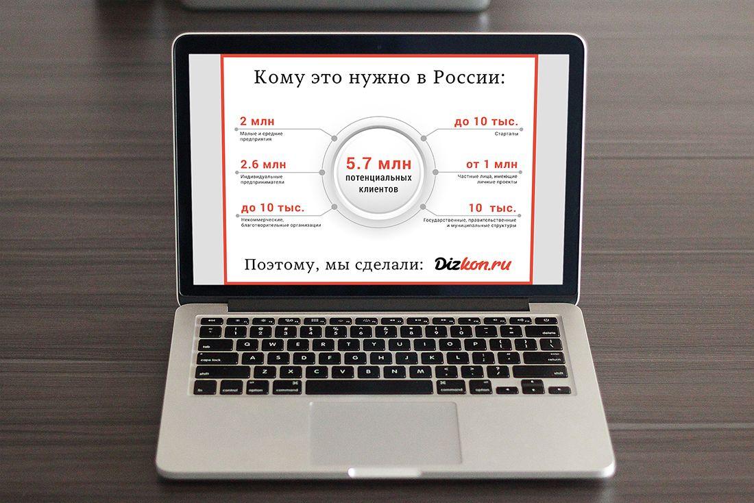 Презентация DizKon для заказчиков - дизайнер ippolitdesing