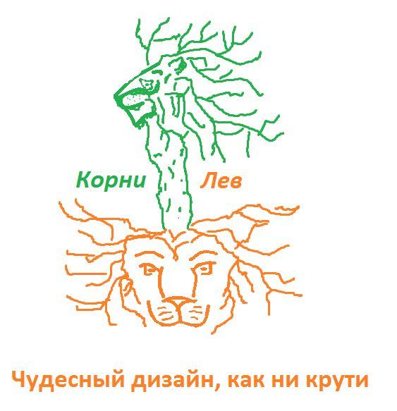 Логотип для компании КорниЛев - дизайнер svetic_16