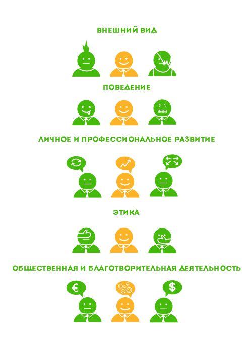 Логотип для образовательного проекта - дизайнер janezol