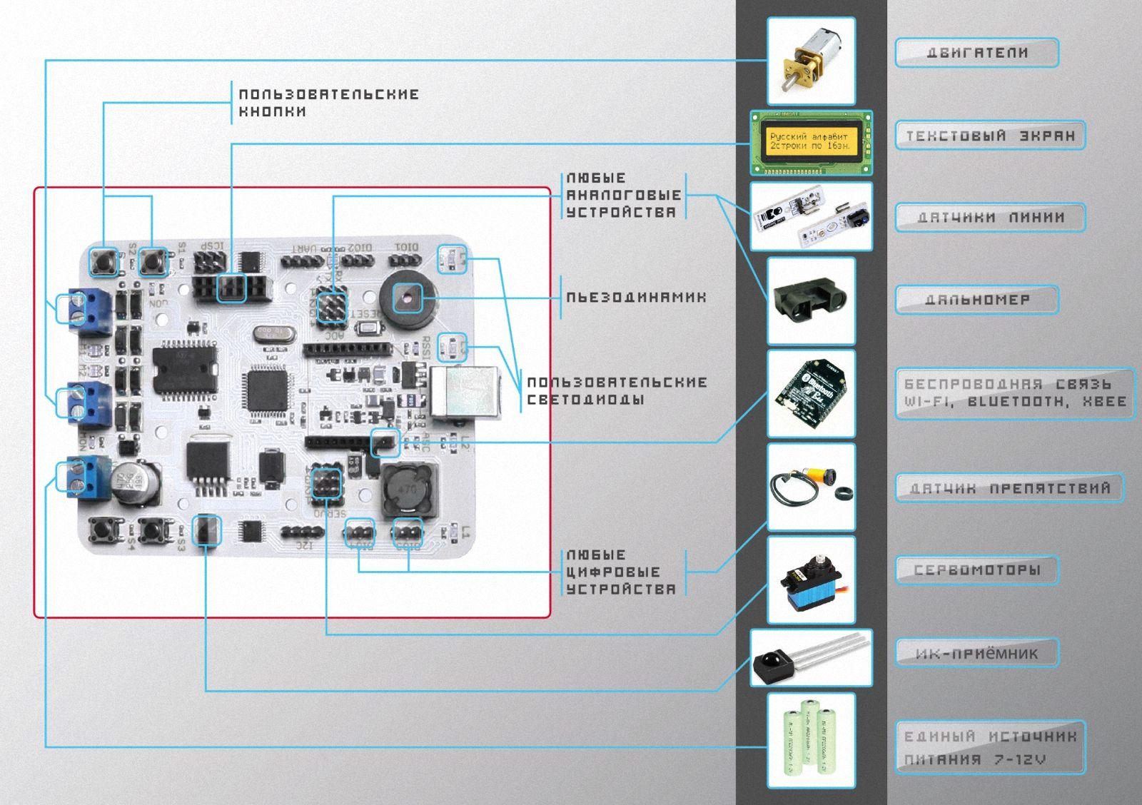 Дизайн-верстка изображения для листовки - дизайнер voenerges