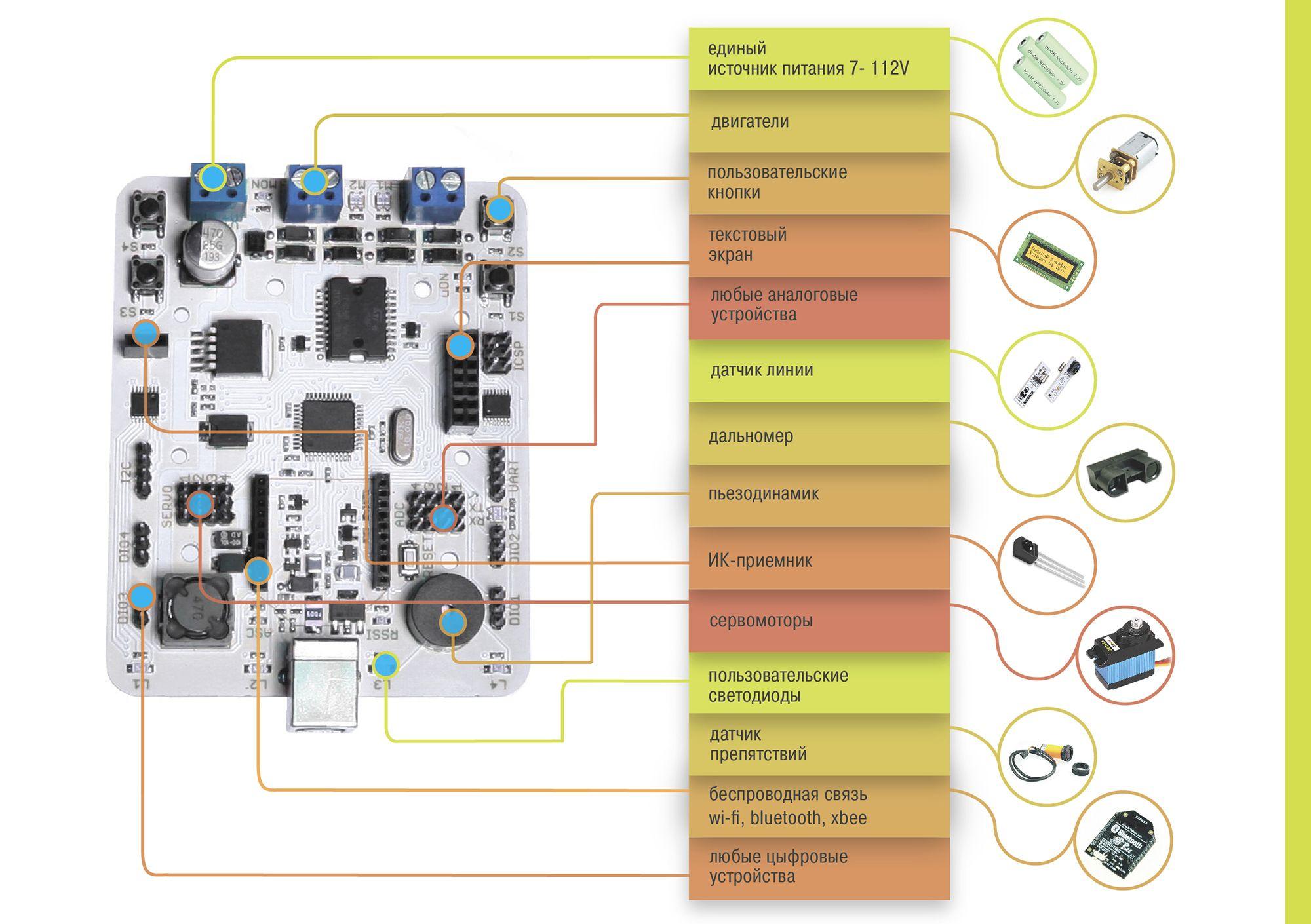 Дизайн-верстка изображения для листовки - дизайнер in-cogito