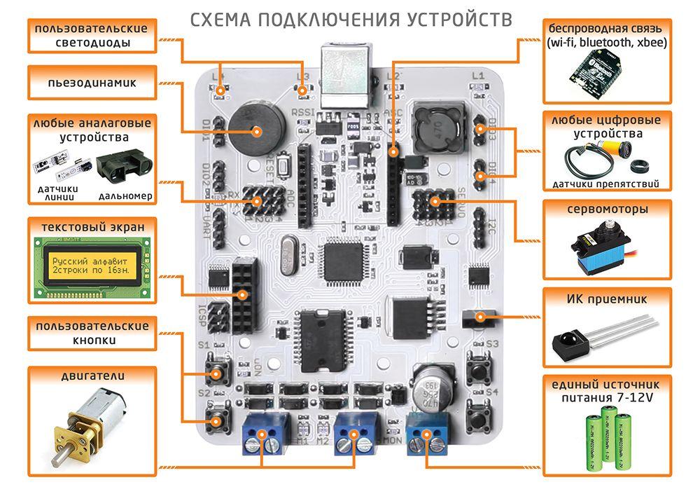 Дизайн-верстка изображения для листовки - дизайнер kudrilona