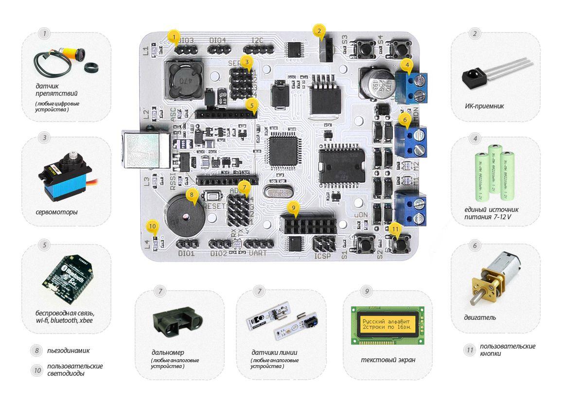 Дизайн-верстка изображения для листовки - дизайнер Evgenia11