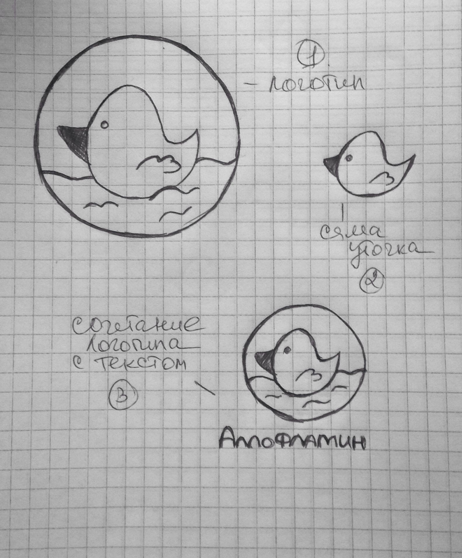 Логотип препарата Аллофламин - дизайнер Stephen