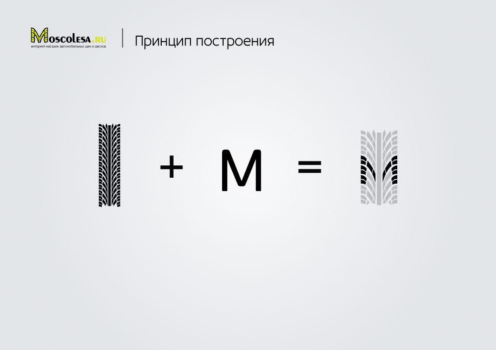 Лого и фир.стиль для ИМ шин и дисков. - дизайнер Pany_Mari4ka