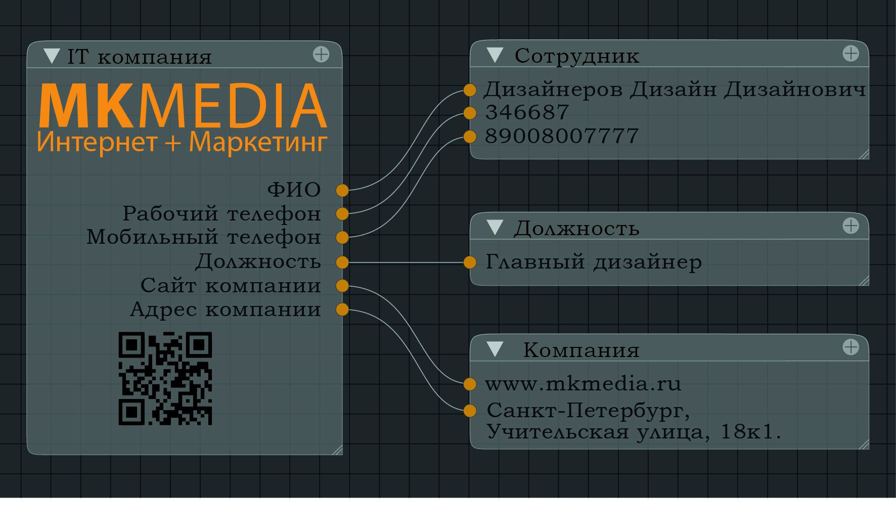Разработка дизайна визитной карточки - дизайнер NeutrinoWS