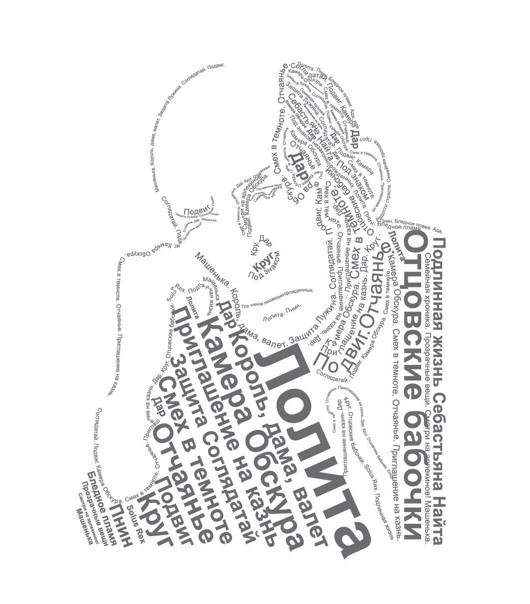 Плакат-портрет Владимира Набокова - дизайнер Natisk