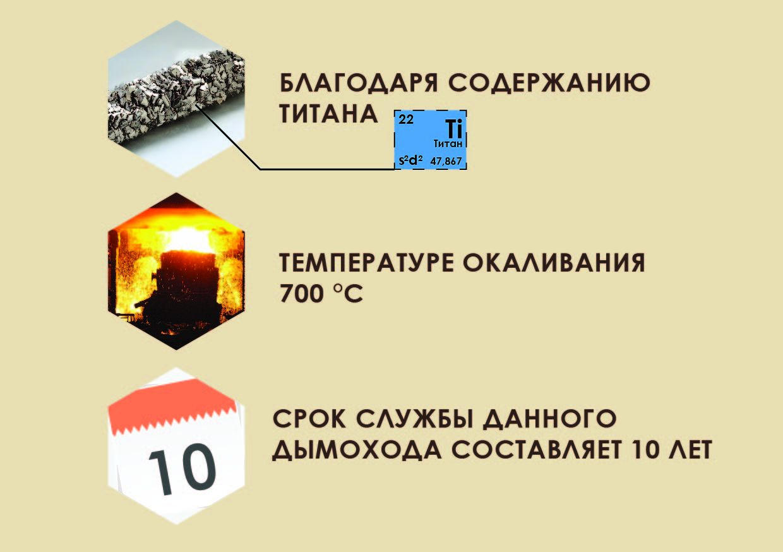 Наклейка на дымоход - дизайнер bzgood