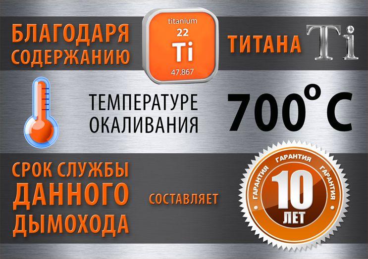 Наклейка на дымоход - дизайнер angelalobanova