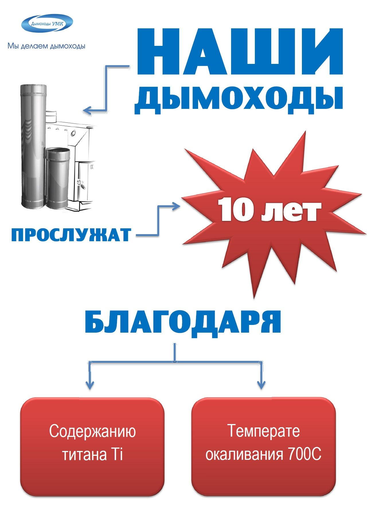Наклейка на дымоход - дизайнер k-hak