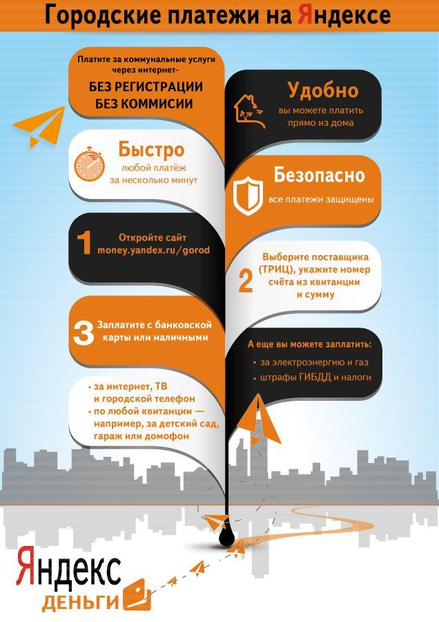Реклама Яндекс.Денег для оплаты ЖКХ - дизайнер Yuliya
