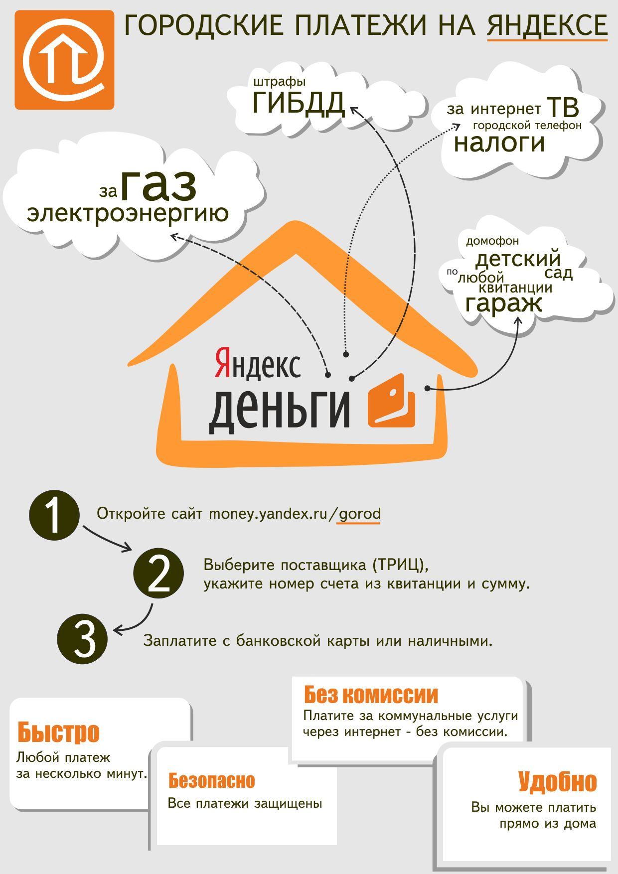 Реклама Яндекс.Денег для оплаты ЖКХ - дизайнер VIPersone