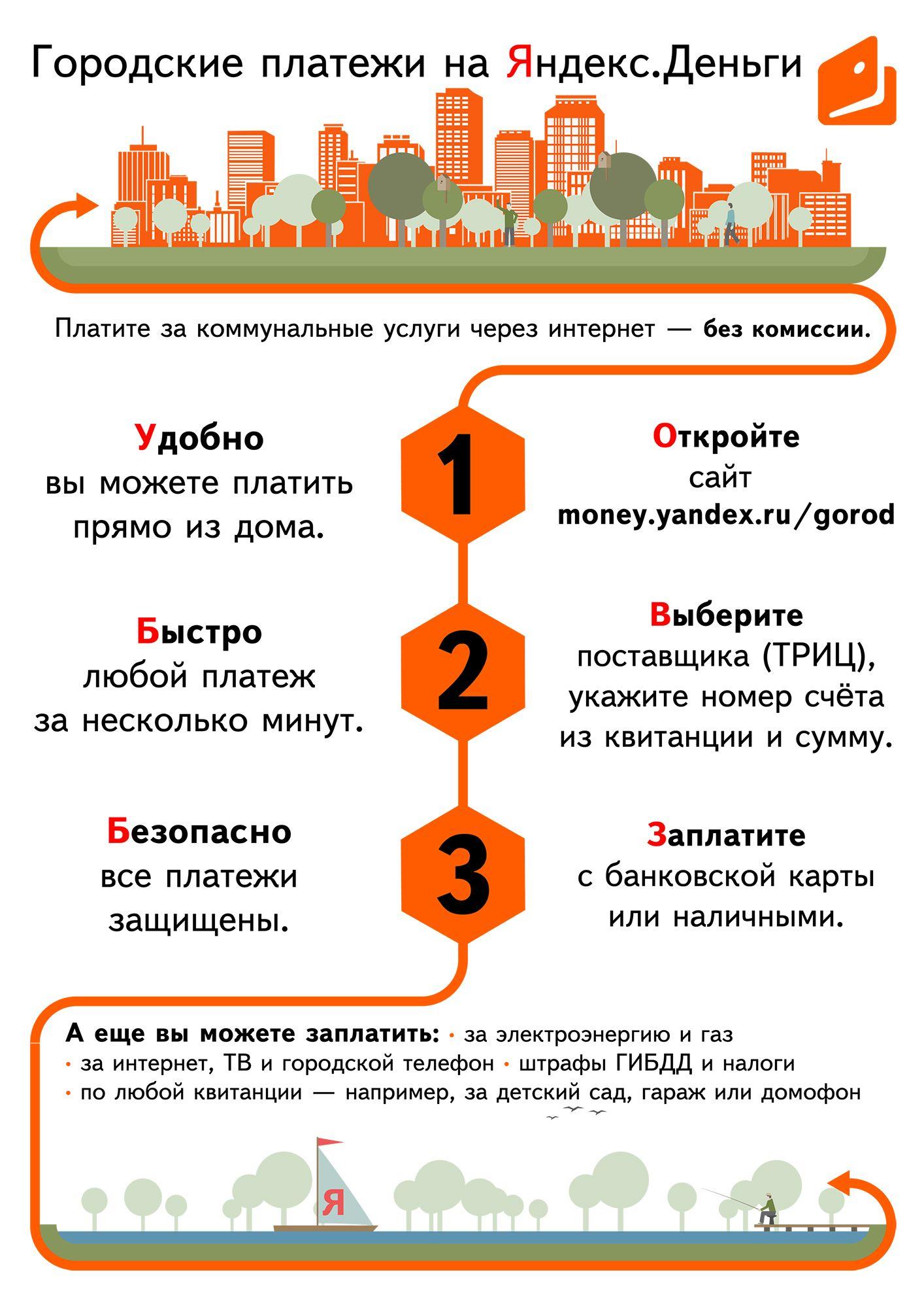 Реклама Яндекс.Денег для оплаты ЖКХ - дизайнер Gas-Min