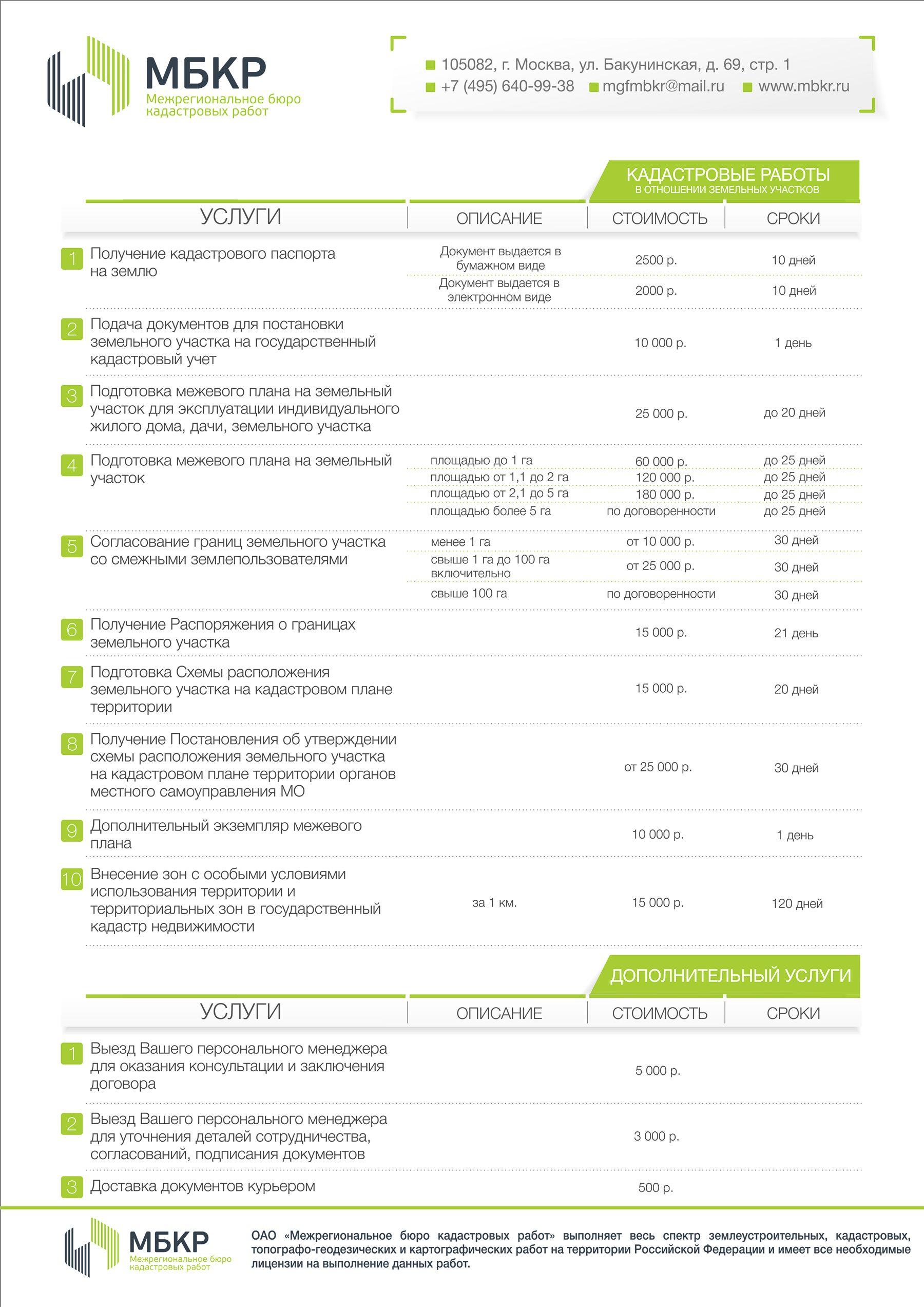 Прайс услуги на дизайн работы как подать объявление на bn.ru