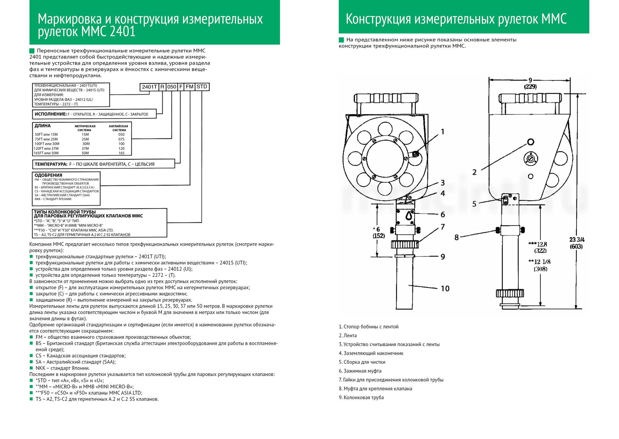 Дизайн брошюры/каталога (8-10 страниц) - дизайнер mit-sey