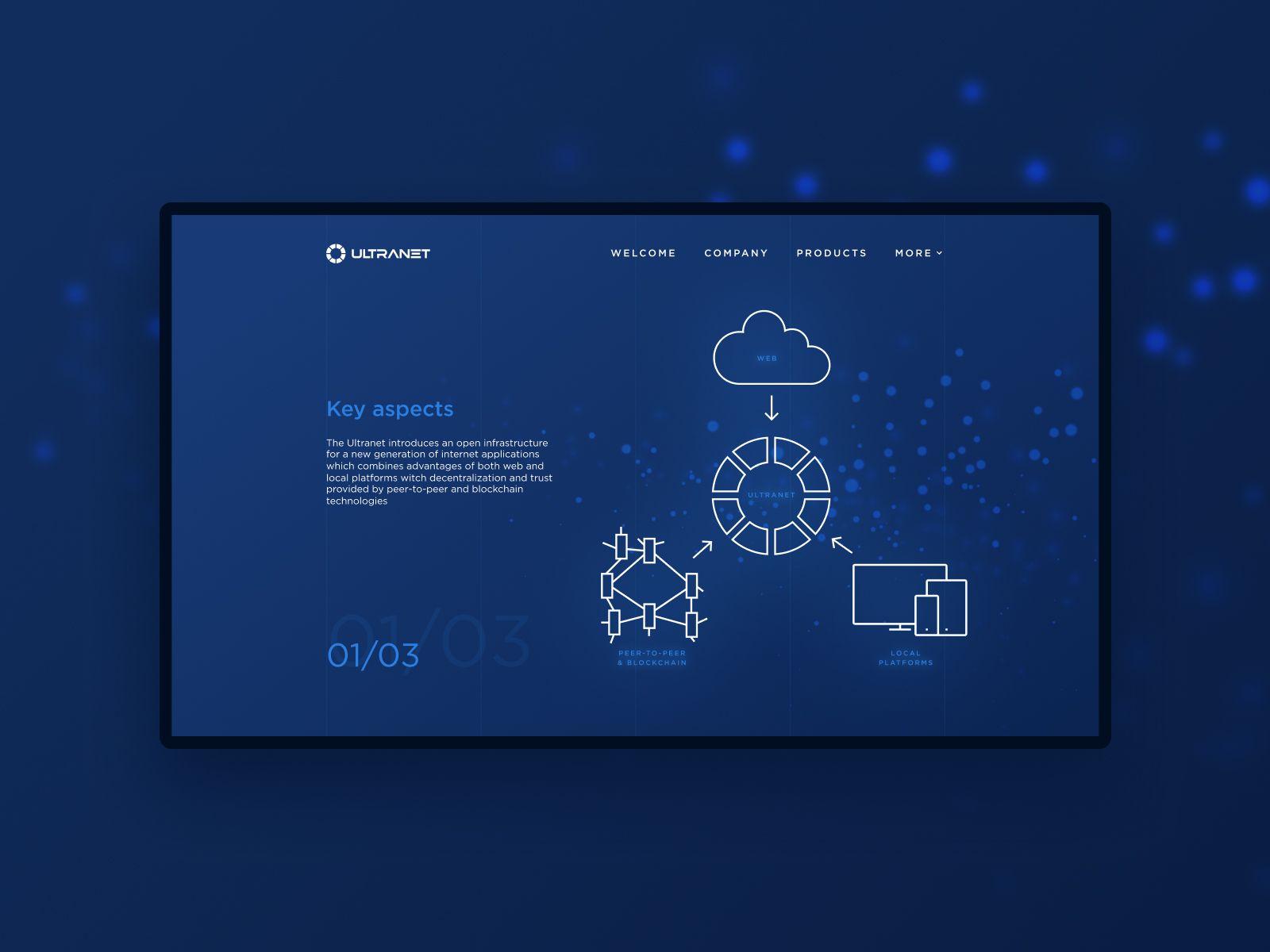 Веб-сайт для Хайтек сайт с нестандартный дизайном - дизайнер Jexx07
